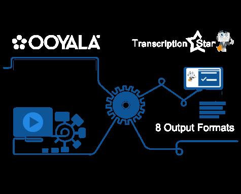 Transcribe ooyala recordings