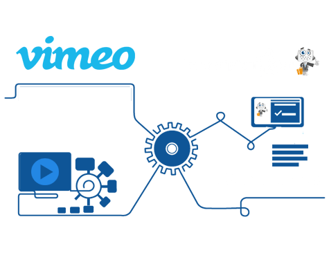 Transcribe vimeo videos
